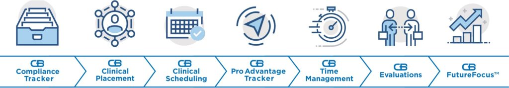 CB Bridges™ 7 Modules-CB Compliance Tracker, CB Clinical Placement, CB Clinical Scheduling, CB Pro Advantage Tracker, CB Time Management, CB Evaluations, CB FutureFocus™