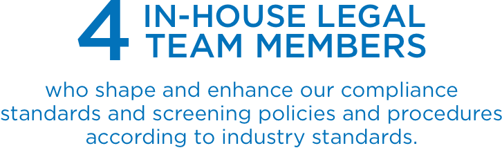 4 In-house legal team members who shape and enhance our compliance standards and screening policies and procedures according to industry standards