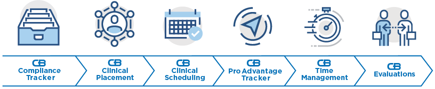 CB Bridges™ 6 Modules-CB Compliance Tracker, CB Clinical Placement, CB Clinical Scheduling, CB Pro Advantage Tracker, CB Time Management, CB Evaluations